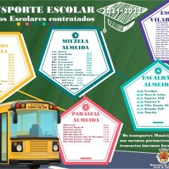 Circuitostransportes20212022